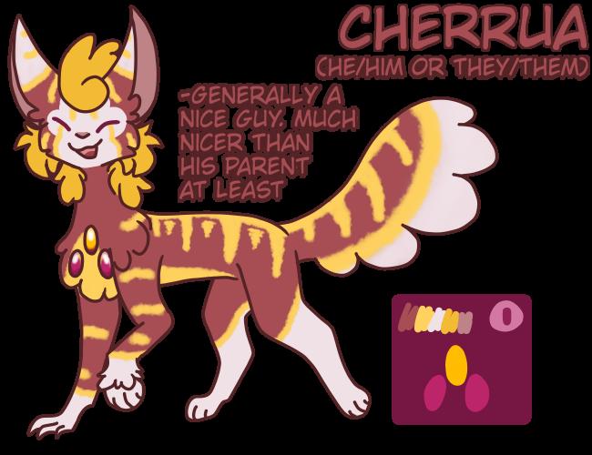 Cherrua ref (march 2020).png